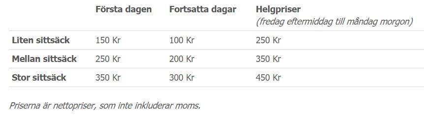 hyra stockholm sittsäckar